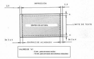 DISEÑO Y DIMENSIONADO DE LITOGRAFÍA Y BARNICES