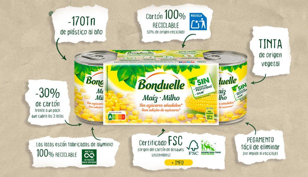 Bonduelle: 100% comprometidos 100% sostenibles