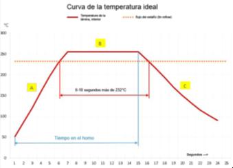 CARATTERISTICHE DELLA POLVERE DA CUCIRE ELETTROSTATICA
